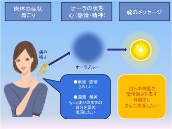 20160313癒しフェアヒーリングセミナー.jpg