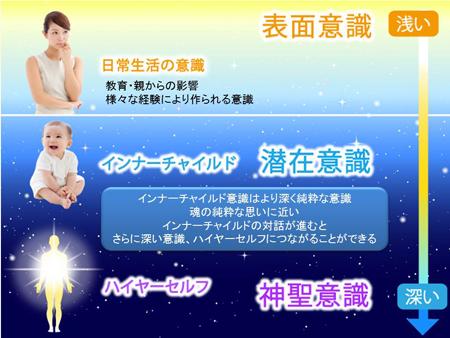 20170121インナーチャイルドの癒し.jpg